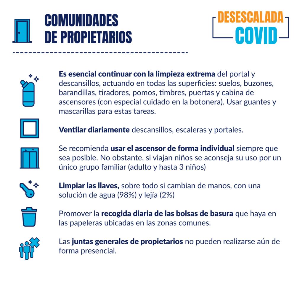 Recomendaciones y normas en las comunidades de propietarios para la prevención de contagio de coronavirus por el Ayuntamiento de Madrid.